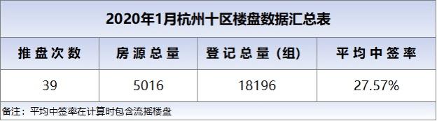 http://www.house31.com/jinrongshichang/87788.html