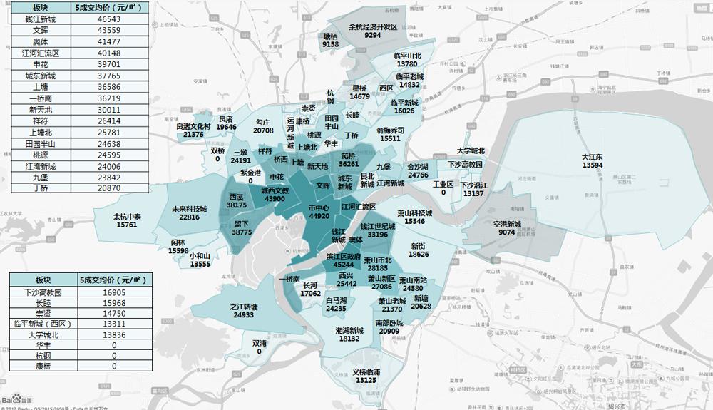 2017年5月杭州市区板块住宅成交均价示意图图片
