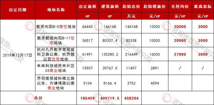 http://www.umeiwen.com/shenghuojia/1083598.html